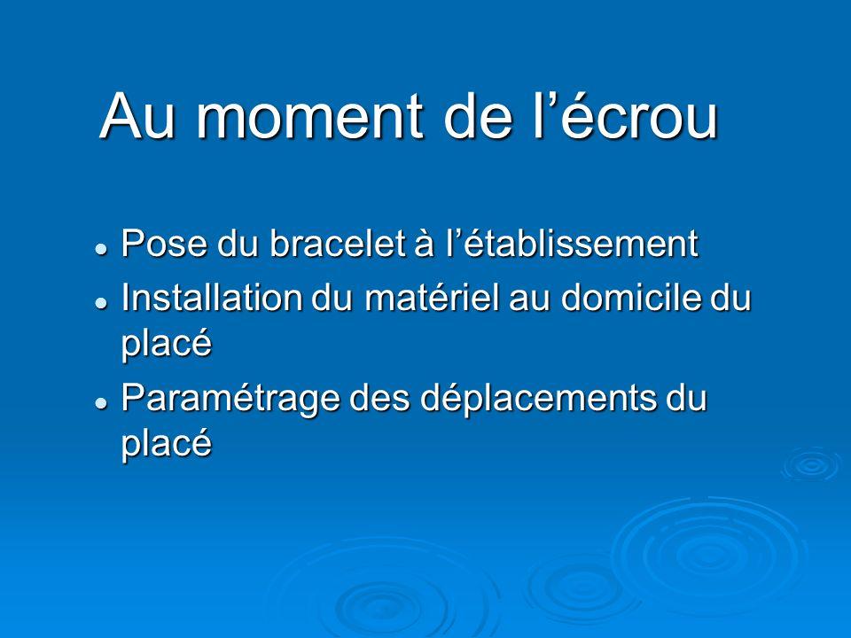 Pose du bracelet à létablissement Pose du bracelet à létablissement Installation du matériel au domicile du placé Installation du matériel au domicile