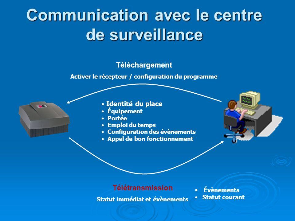 Communication avec le centre de surveillance Évènements Statut courant Identité du place Équipement Portée Emploi du temps Configuration des évènement
