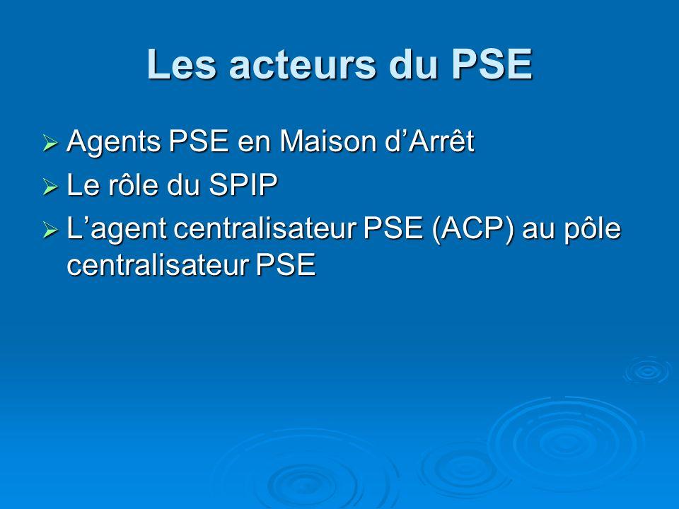 Les acteurs du PSE Agents PSE en Maison dArrêt Agents PSE en Maison dArrêt Le rôle du SPIP Le rôle du SPIP Lagent centralisateur PSE (ACP) au pôle cen