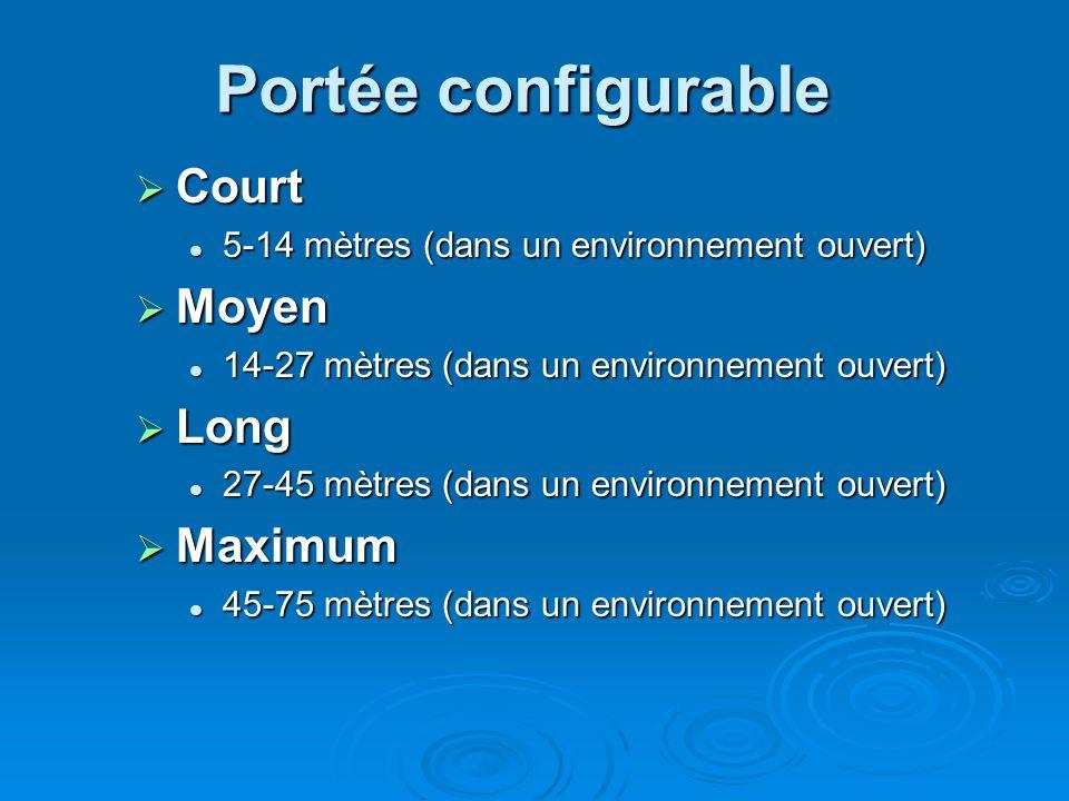 Portée configurable Court Court 5-14 mètres (dans un environnement ouvert) 5-14 mètres (dans un environnement ouvert) Moyen Moyen 14-27 mètres (dans u