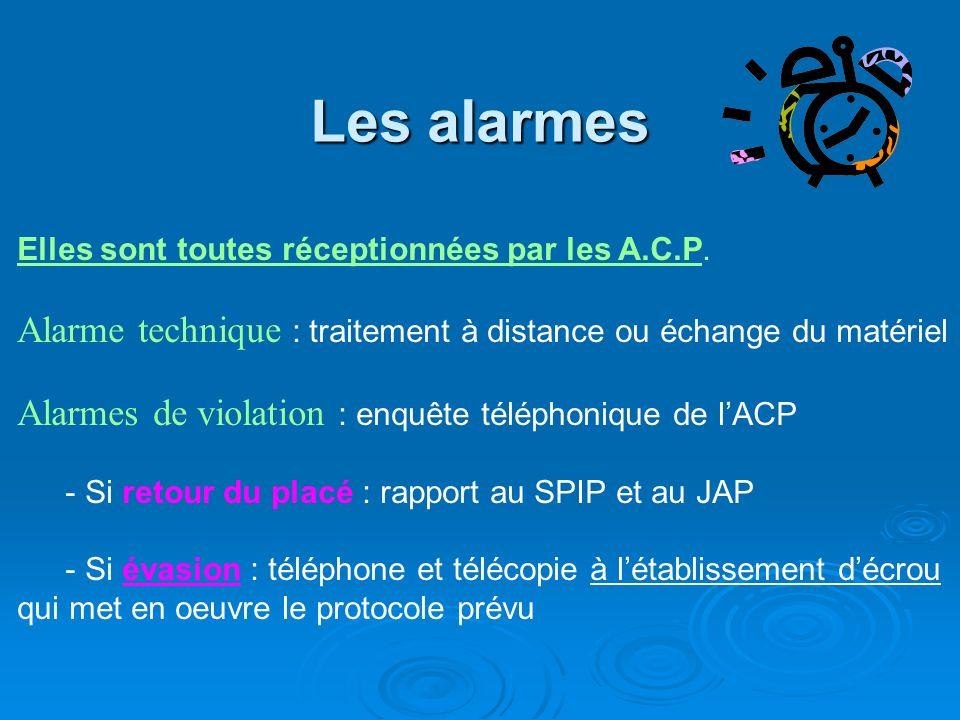 Les alarmes Elles sont toutes réceptionnées par les A.C.P. Alarme technique : traitement à distance ou échange du matériel Alarmes de violation : enqu
