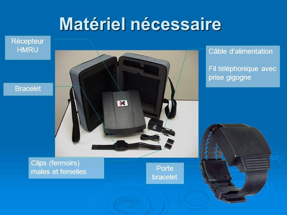 Matériel nécessaire Récepteur HMRU Bracelet Câble dalimentation Fil téléphonique avec prise gigogne Clips (fermoirs) males et femelles Porte bracelet