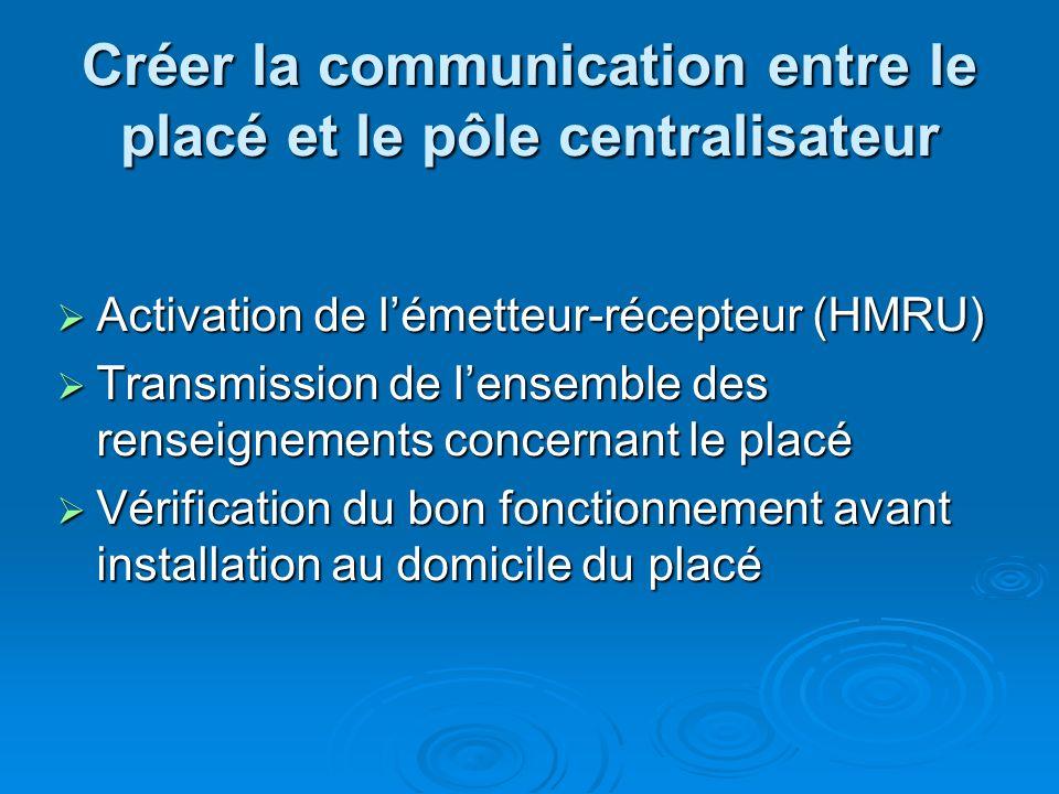 Créer la communication entre le placé et le pôle centralisateur Activation de lémetteur-récepteur (HMRU) Activation de lémetteur-récepteur (HMRU) Tran