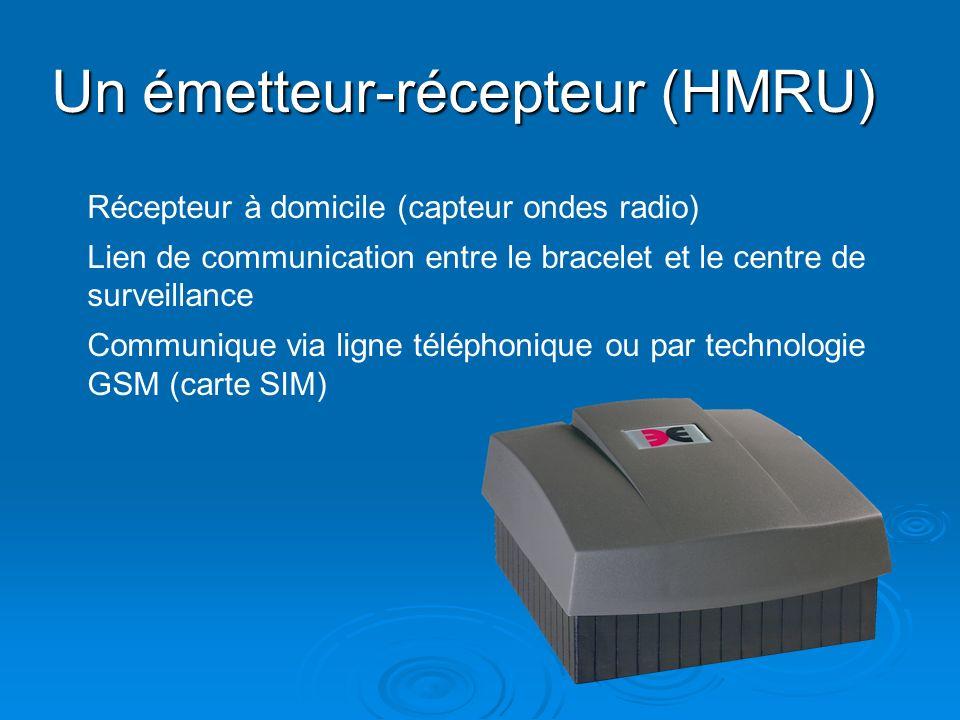 Un émetteur-récepteur (HMRU) Récepteur à domicile (capteur ondes radio) Lien de communication entre le bracelet et le centre de surveillance Communiqu