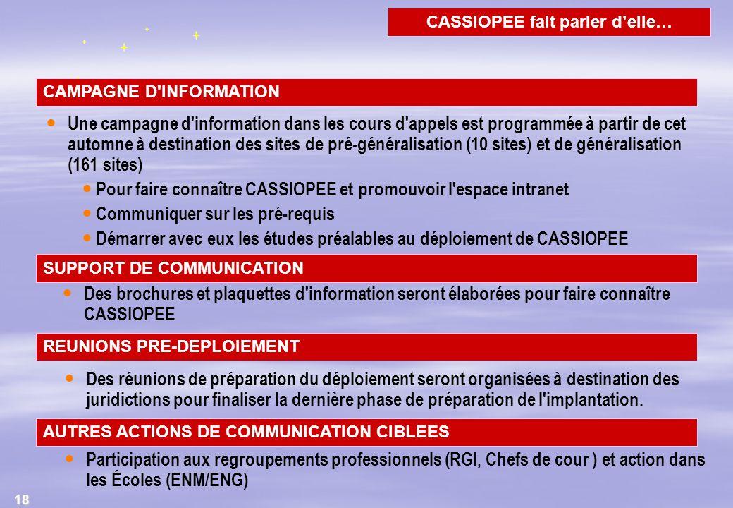 18 CASSIOPEE fait parler delle… Une campagne d'information dans les cours d'appels est programmée à partir de cet automne à destination des sites de p