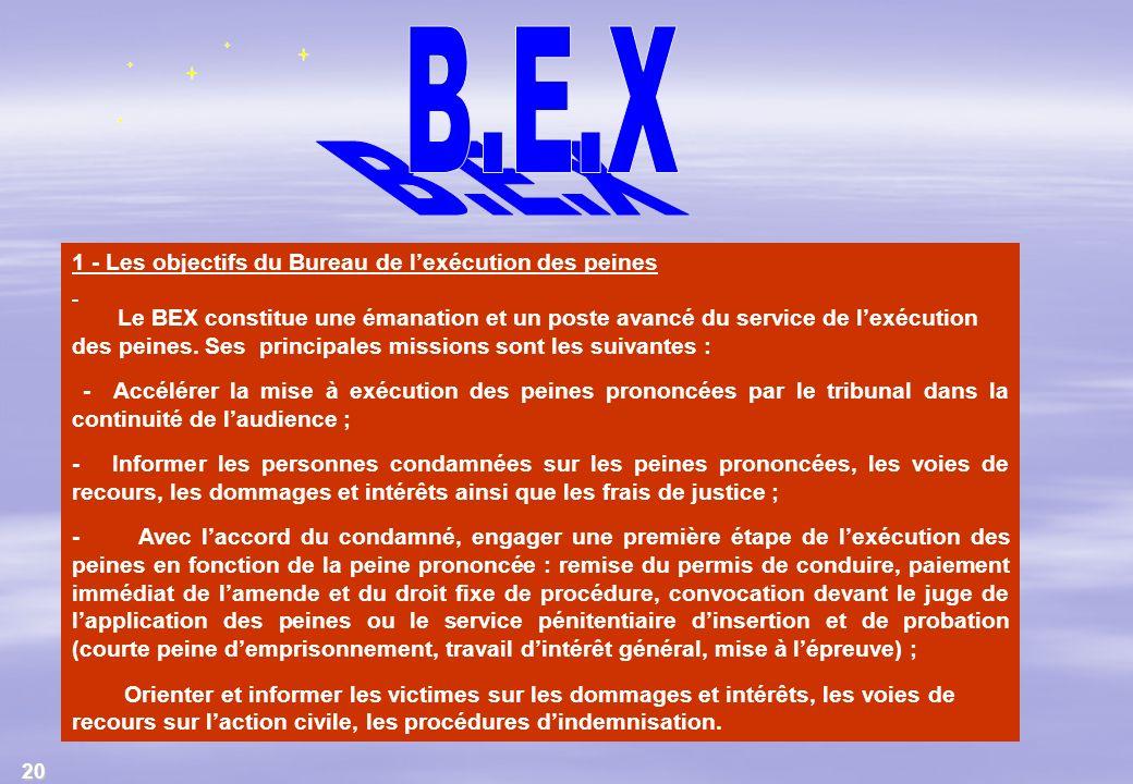 20 1 - Les objectifs du Bureau de lexécution des peines Le BEX constitue une émanation et un poste avancé du service de lexécution des peines. Ses pri