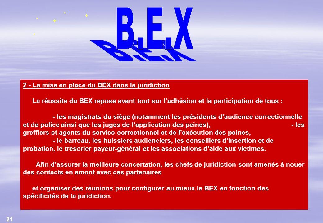 21 2 - La mise en place du BEX dans la juridiction La réussite du BEX repose avant tout sur ladhésion et la participation de tous : - les magistrats d