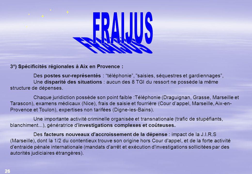 26 3°) Spécificités régionales à Aix en Provence : Des postes sur-représentés : téléphonie,