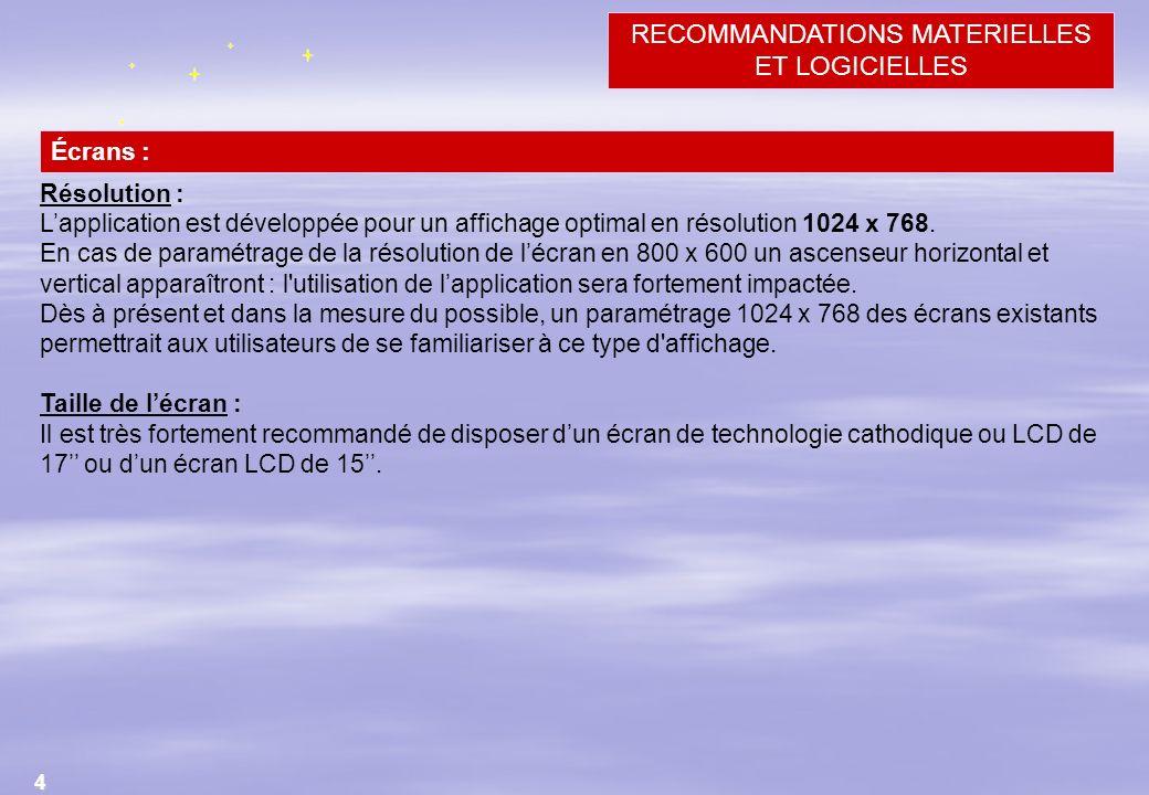 4 Écrans : Résolution : Lapplication est développée pour un affichage optimal en résolution 1024 x 768. En cas de paramétrage de la résolution de lécr