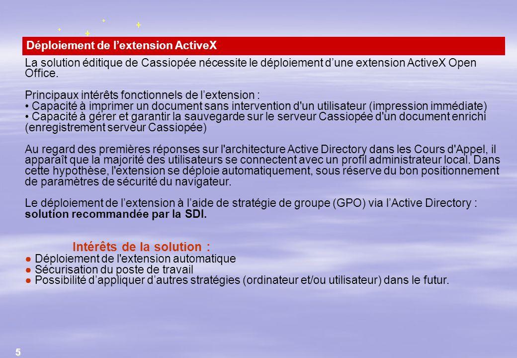 5 La solution éditique de Cassiopée nécessite le déploiement dune extension ActiveX Open Office. Principaux intérêts fonctionnels de lextension : Capa