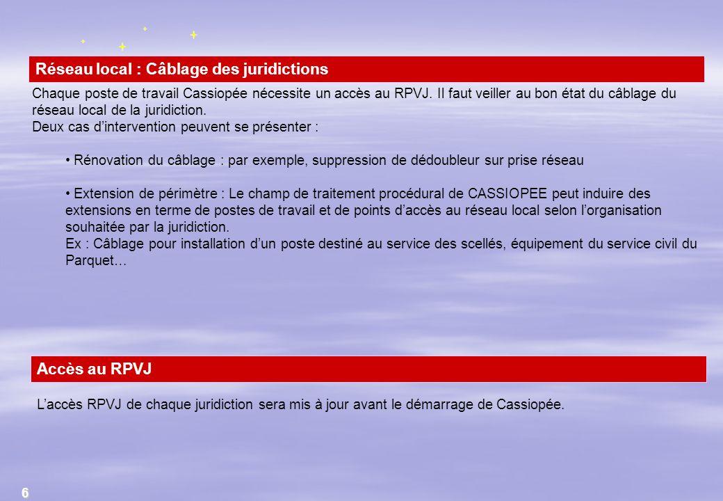 6 Chaque poste de travail Cassiopée nécessite un accès au RPVJ. Il faut veiller au bon état du câblage du réseau local de la juridiction. Deux cas din