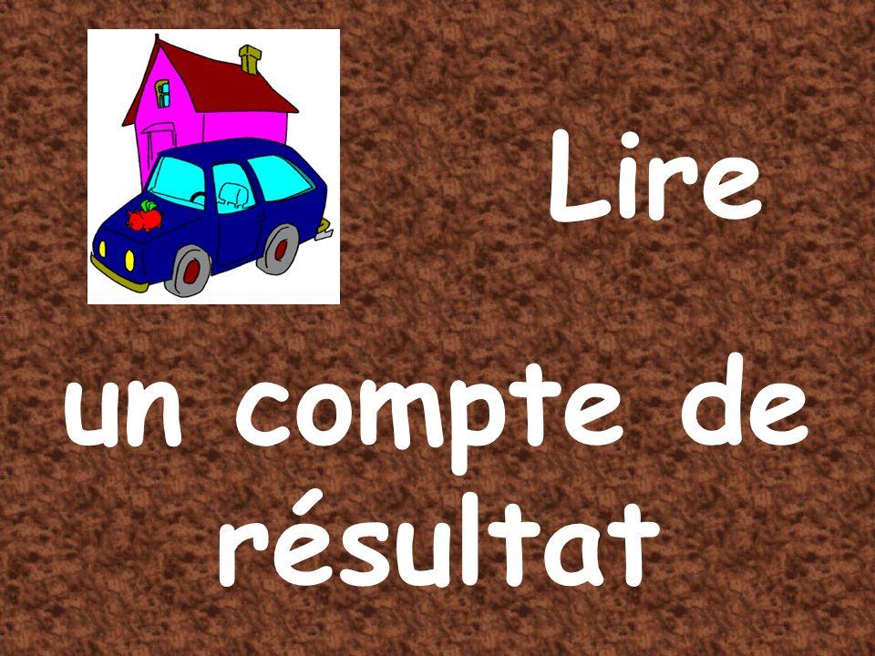Compte de résultat Le compte de résultat est un tableau établi à la clôture de lexercice comptable.