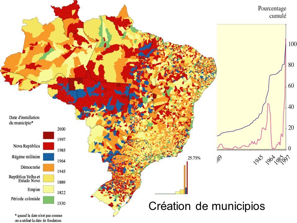Création de municipios