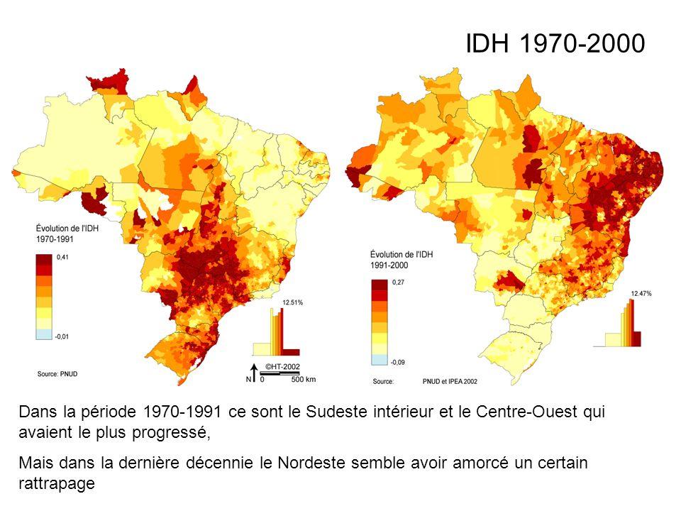 Dans la période 1970-1991 ce sont le Sudeste intérieur et le Centre-Ouest qui avaient le plus progressé, Mais dans la dernière décennie le Nordeste semble avoir amorcé un certain rattrapage IDH 1970-2000