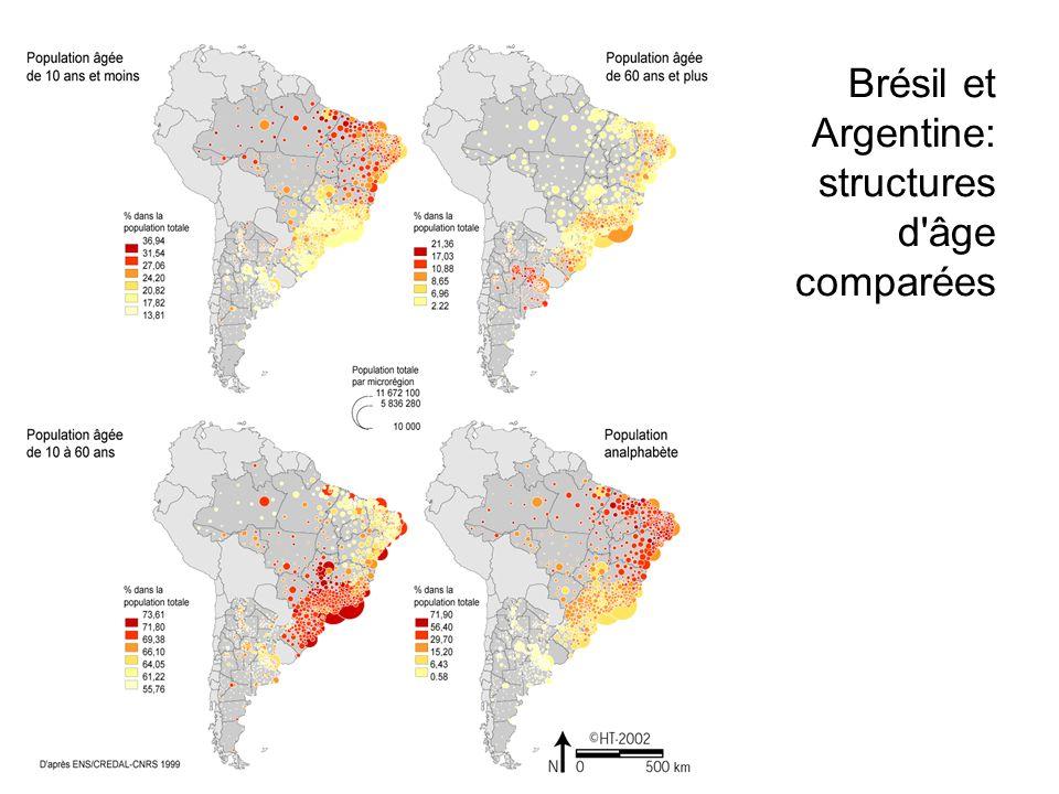 Brésil et Argentine: structures d âge comparées