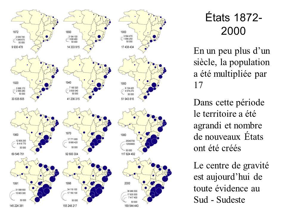 En un peu plus dun siècle, la population a été multipliée par 17 Dans cette période le territoire a été agrandi et nombre de nouveaux États ont été créés Le centre de gravité est aujourdhui de toute évidence au Sud - Sudeste États 1872- 2000