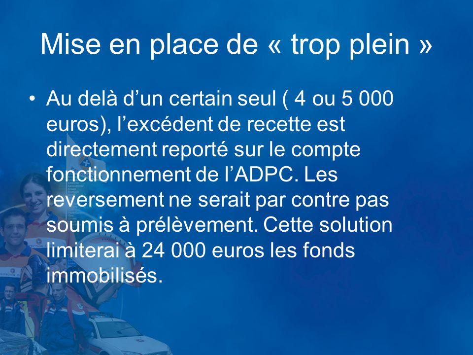 Mise en place de « trop plein » Au delà dun certain seul ( 4 ou 5 000 euros), lexcédent de recette est directement reporté sur le compte fonctionnement de lADPC.