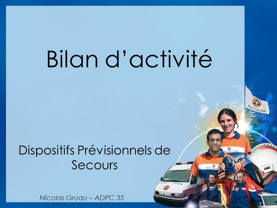 Bilan dactivité Dispositifs Prévisionnels de Secours Nicolas Gruau – ADPC 35