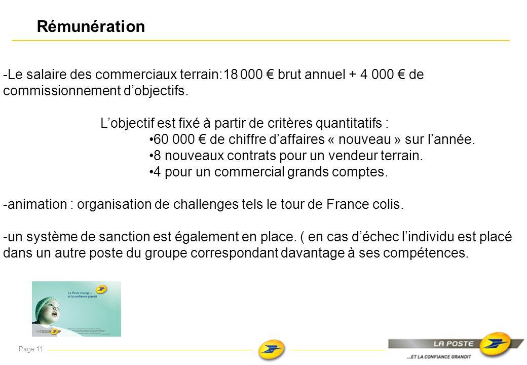 Mis à jour le : 24/04/2007 Page 10 Pratiques danimation (formation, recrutement, carrières…) Le recrutement et les carrières: -Recrutement interne = «