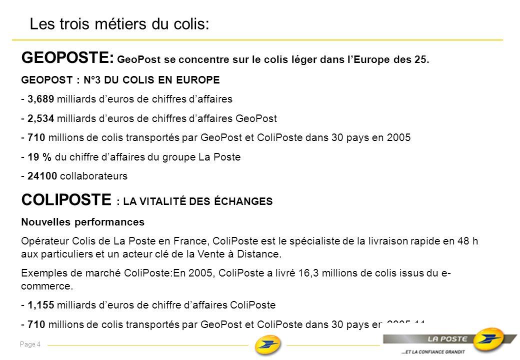 Mis à jour le : 24/04/2007 Page 3 Organisation du Colis et de ses filiales: Sur un marché en totale concurrence, le métier Colis / Express du Groupe L