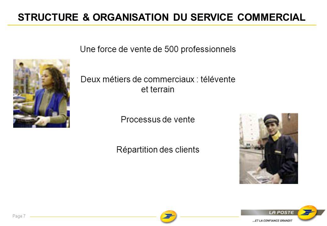 Mis à jour le : 24/04/2007 Page 6 LE SERVICE COMMERCIAL Une entreprise, un service. Des hommes, un manager.