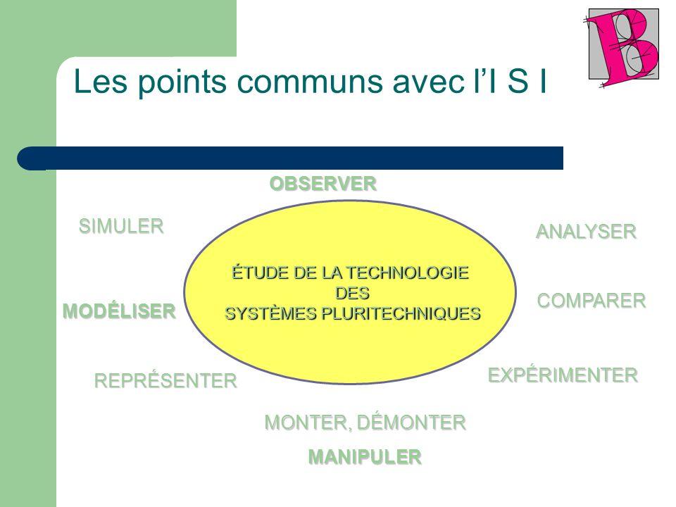 ÉTUDE DE LA TECHNOLOGIE DES DES SYSTÈMES PLURITECHNIQUES SYSTÈMES PLURITECHNIQUES ANALYSER OBSERVER COMPARER EXPÉRIMENTER MONTER, DÉMONTER MANIPULER REPRÉSENTER MODÉLISER SIMULER Les points communs avec lI S I