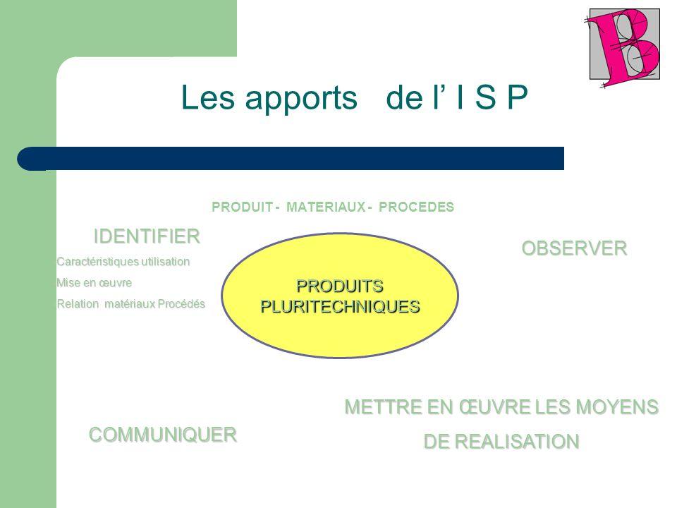OBSERVER COMMUNIQUER Les apports de l I S P METTRE EN ŒUVRE LES MOYENS DE REALISATION PRODUIT - MATERIAUX - PROCEDES PRODUITSPLURITECHNIQUES IDENTIFIER Caractéristiques utilisationCaractéristiques utilisation Mise en œuvreMise en œuvre Relation matériaux ProcédésRelation matériaux Procédés