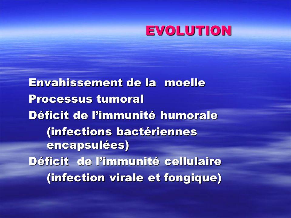 EVOLUTION Envahissement de la moelle Processus tumoral Déficit de limmunité humorale (infections bactériennes encapsulées) Déficit de limmunité cellul