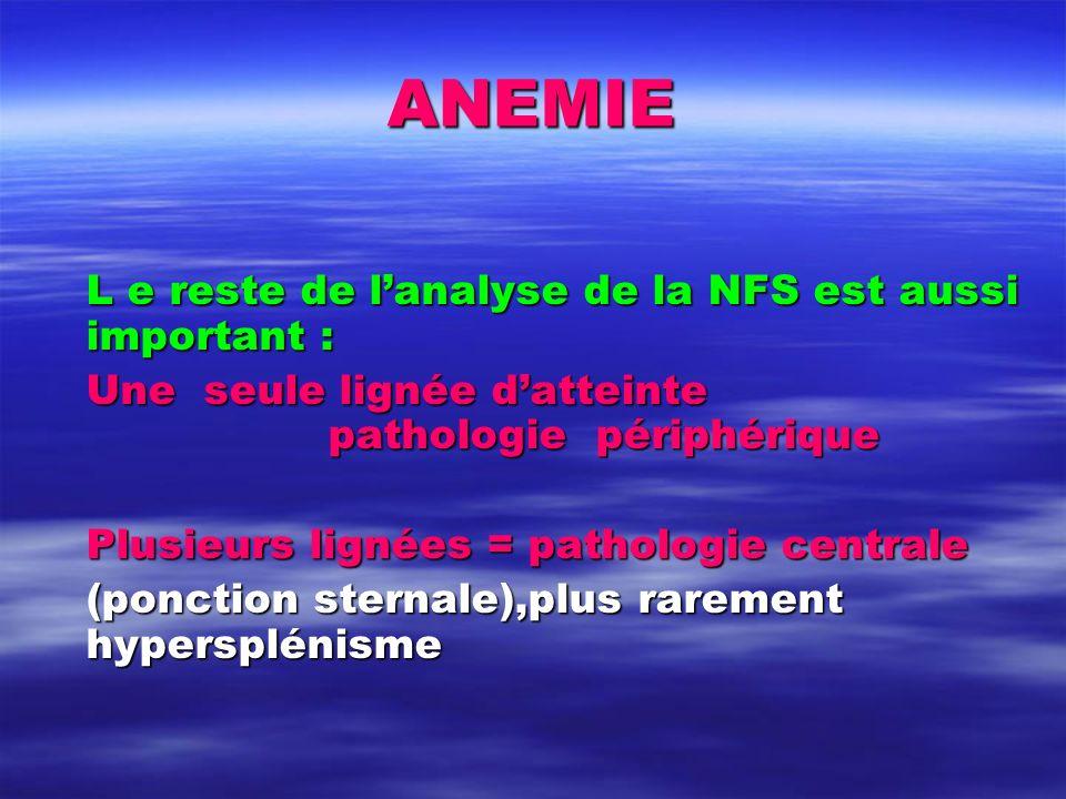 ANEMIE L e reste de lanalyse de la NFS est aussi important : Une seule lignée datteinte pathologie périphérique Plusieurs lignées = pathologie central