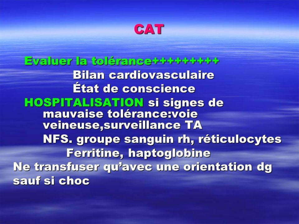 CAT Evaluer la tolérance+++++++++ Bilan cardiovasculaire État de conscience HOSPITALISATION si signes de mauvaise tolérance:voie veineuse,surveillance