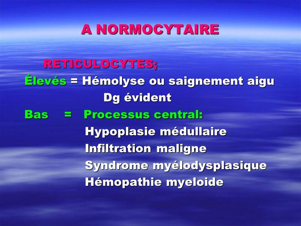 A NORMOCYTAIRE RETICULOCYTES; Élevés = Hémolyse ou saignement aigu Dg évident Bas = Processus central: Hypoplasie médullaire Hypoplasie médullaire Inf