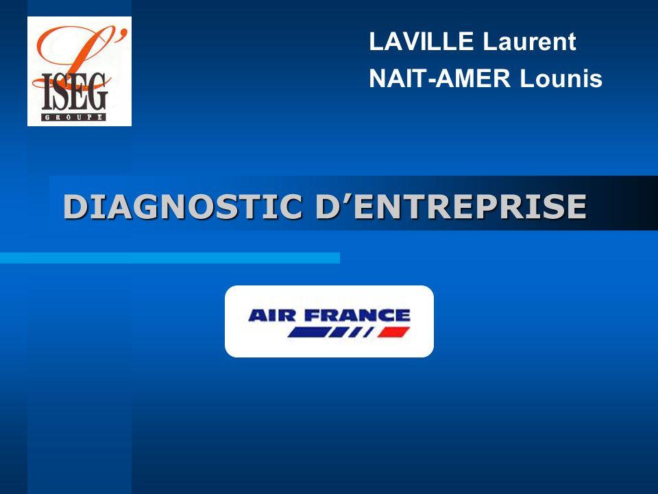 PLANS DE REDRESSEMENT « Reconstruire Air France » « De la compagnie nationale… à la Major »