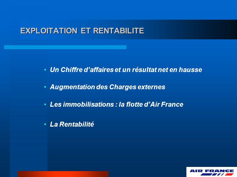EXPLOITATION ET RENTABILITE Un Chiffre daffaires et un résultat net en hausse Augmentation des Charges externes Les immobilisations : la flotte dAir France La Rentabilité