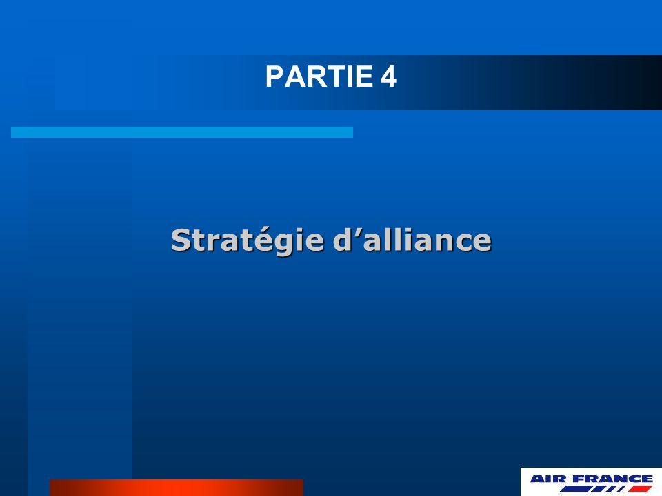 Stratégie dalliance PARTIE 4
