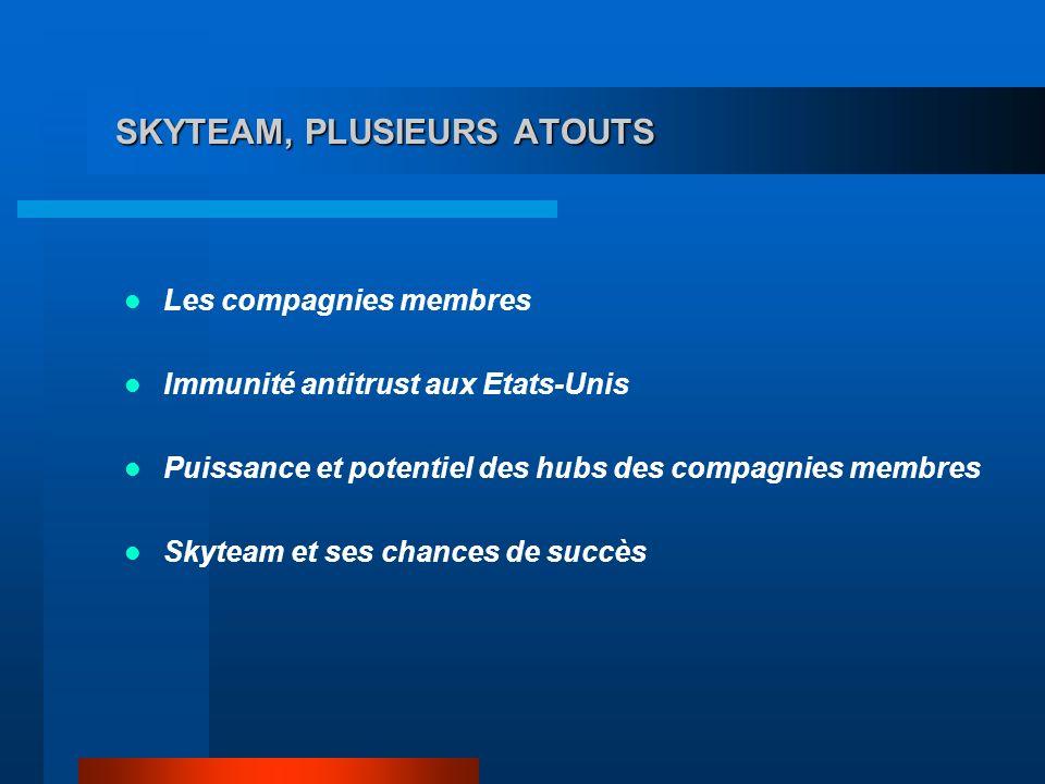 SKYTEAM, PLUSIEURS ATOUTS Les compagnies membres Immunité antitrust aux Etats-Unis Puissance et potentiel des hubs des compagnies membres Skyteam et ses chances de succès