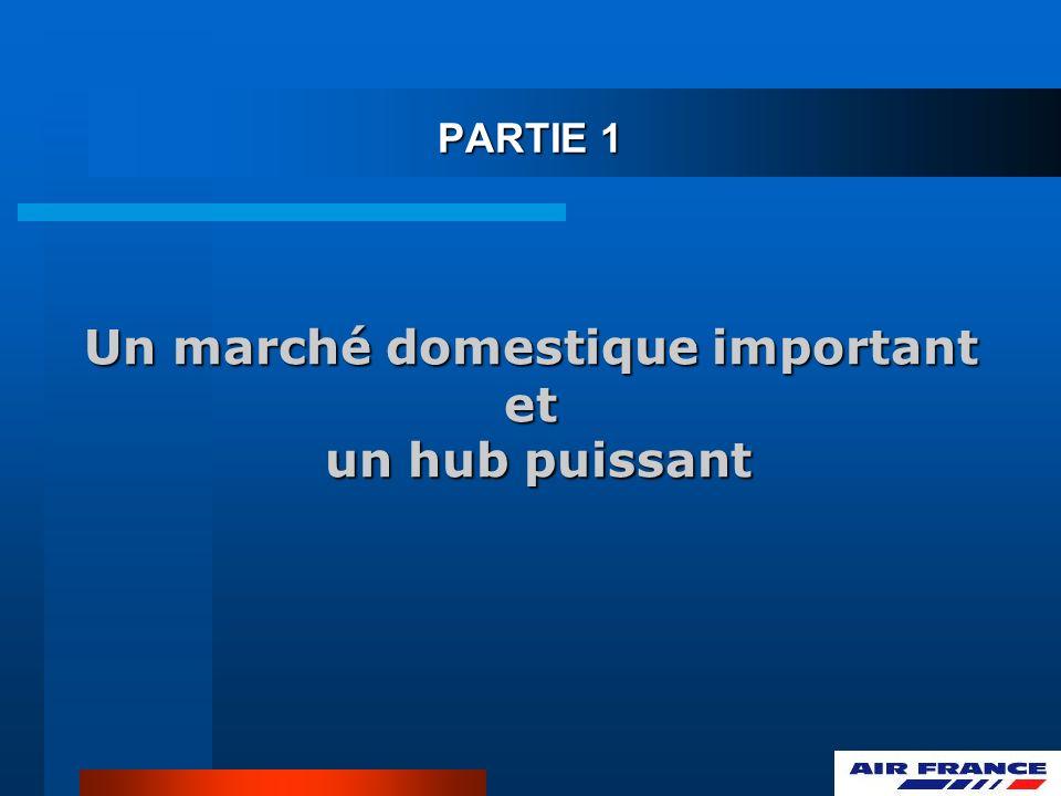 UNE PRESENCE INDENIABLE SUR SON MARCHE DOMESTIQUE Le marché français : le plus grand marché intérieur dEurope Acquisition dUTA et prise de contrôle dAir Inter Prise de contrôle de plusieurs compagnies régionales Les compagnies Low Cost