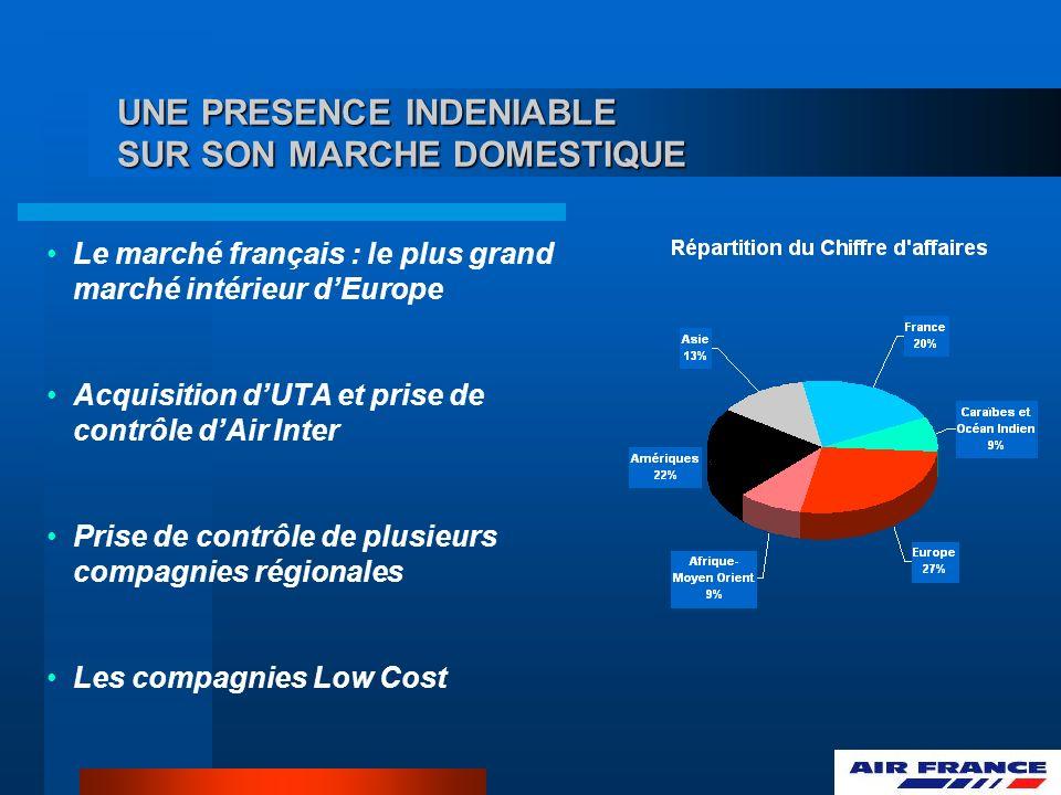UNE PRESENCE INDENIABLE SUR SON MARCHE DOMESTIQUE Le marché français : le plus grand marché intérieur dEurope Acquisition dUTA et prise de contrôle dA