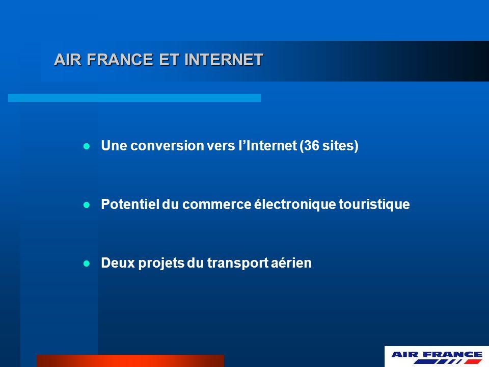 AIR FRANCE ET INTERNET Une conversion vers lInternet (36 sites) Potentiel du commerce électronique touristique Deux projets du transport aérien