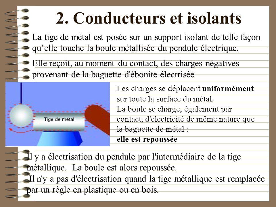 2. Conducteurs et isolants La tige de métal est posée sur un support isolant de telle façon quelle touche la boule métallisée du pendule électrique. E