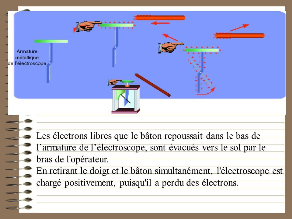 Les électrons libres que le bâton repoussait dans le bas de larmature de lélectroscope, sont évacués vers le sol par le bras de l'opérateur. En retira