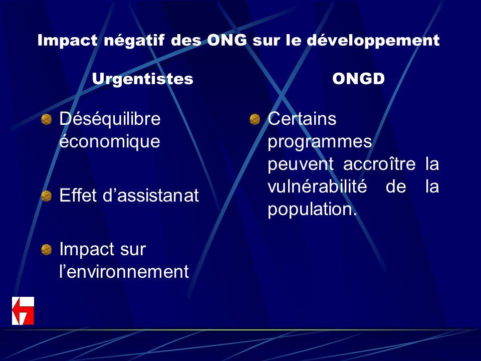 Impact négatif des ONG sur le développement UrgentistesONGD Déséquilibre économique Effet dassistanat Impact sur lenvironnement Certains programmes pe