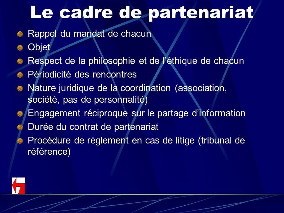 Le cadre de partenariat Rappel du mandat de chacun Objet Respect de la philosophie et de léthique de chacun Périodicité des rencontres Nature juridiqu