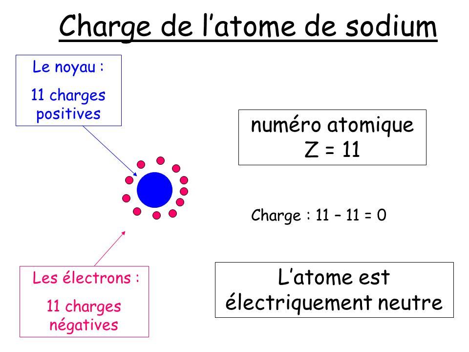 Charge de latome de sodium numéro atomique Z = 11 Latome est électriquement neutre Les électrons : 11 charges négatives Le noyau : 11 charges positive