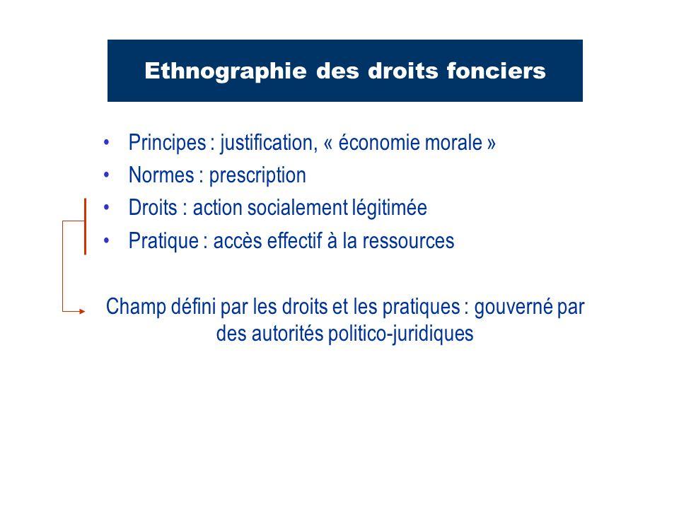 Ethnographie des droits fonciers Principes : justification, « économie morale » Normes : prescription Droits : action socialement légitimée Pratique :