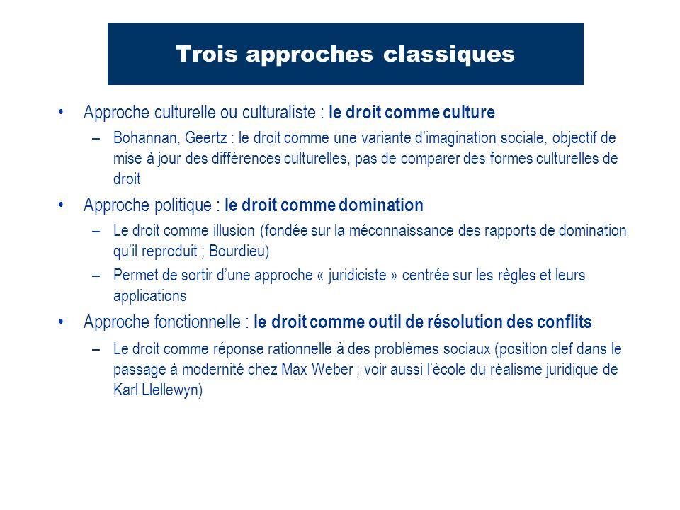 Trois approches classiques Approche culturelle ou culturaliste : le droit comme culture –Bohannan, Geertz : le droit comme une variante dimagination s