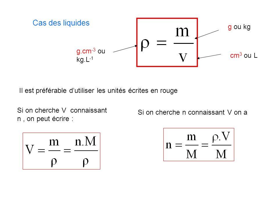 Cas des liquides g ou kg cm 3 ou L g.cm -3 ou kg.L -1 Il est préférable dutiliser les unités écrites en rouge Si on cherche V connaissant n, on peut é