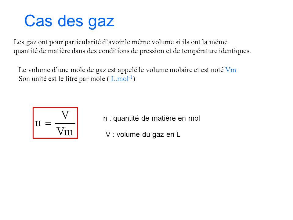 Cas des gaz Les gaz ont pour particularité davoir le même volume si ils ont la même quantité de matière dans des conditions de pression et de températ