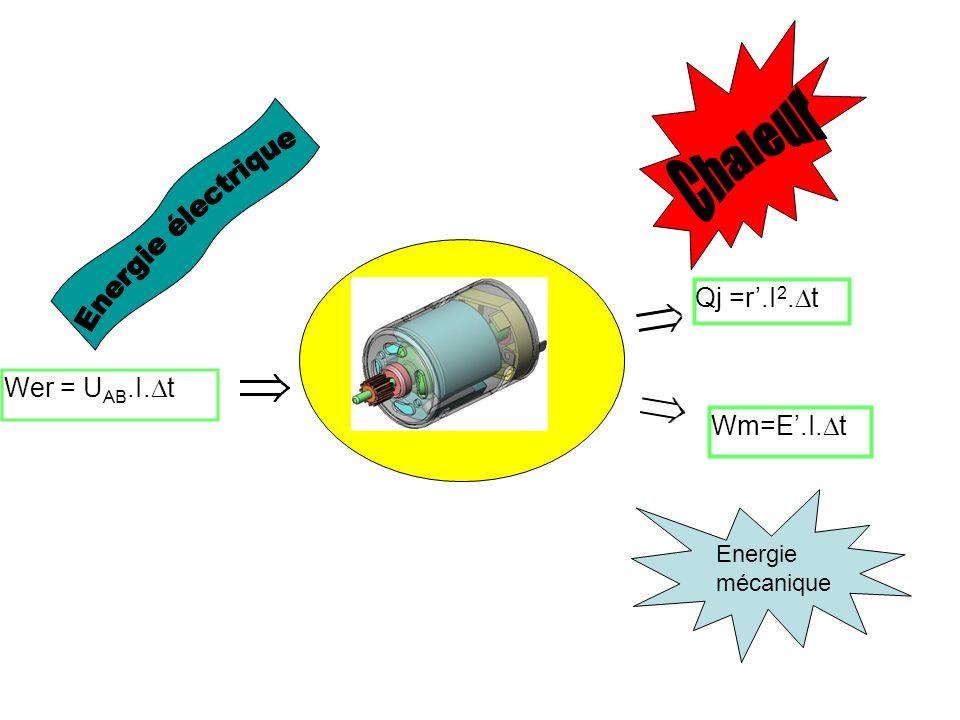 Wm=E.I. t Qj =r.I 2. t Wer = U AB.I. t Energie mécanique