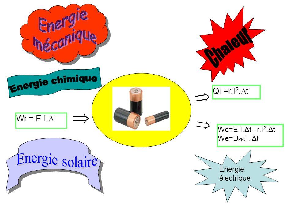 We=E.I.Δt –r.I 2.Δt We=U PN.I. Δt Qj =r.I 2. t Energie électrique Wr = E.I. t