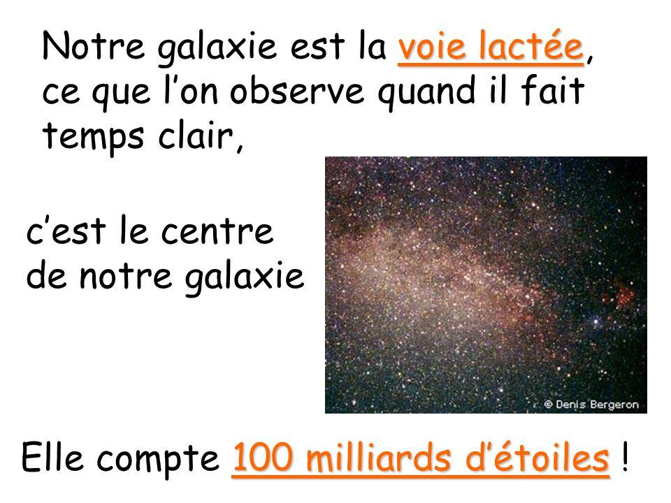 voie lactée Notre galaxie est la voie lactée, ce que lon observe quand il fait temps clair, cest le centre de notre galaxie 100 milliards détoiles Elle compte 100 milliards détoiles !